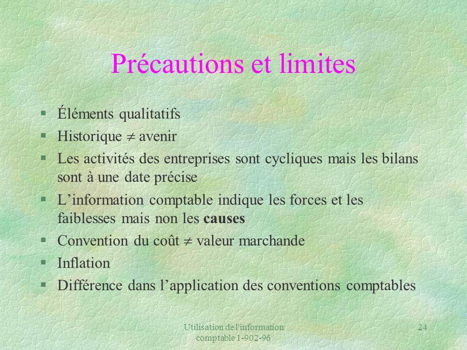 Précautions et limites