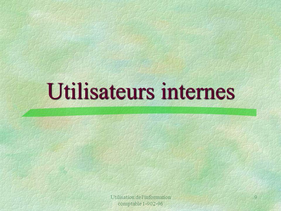 Utilisateurs internes
