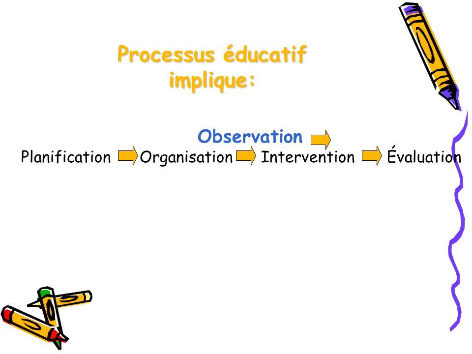 Processus éducatif implique: