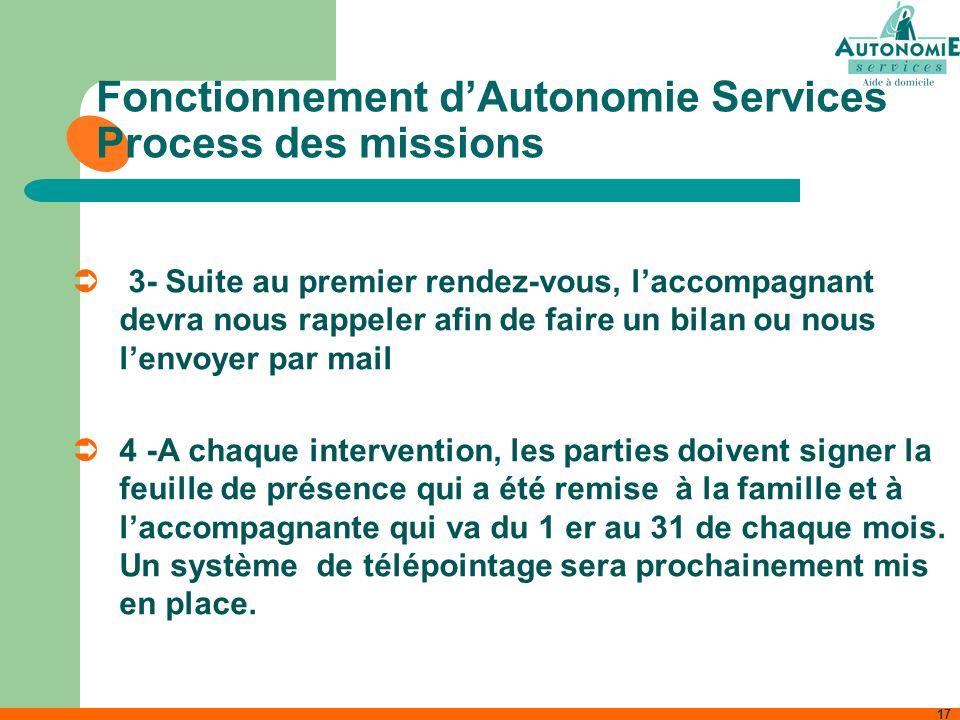 Fonctionnement d'Autonomie Services Process des missions
