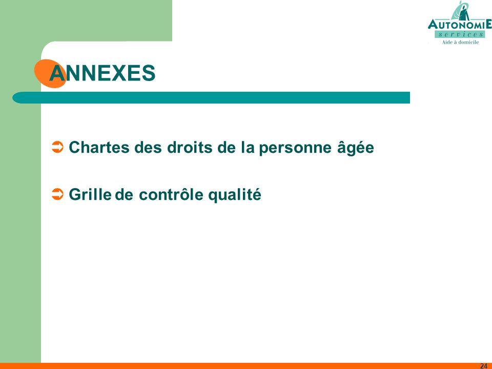 ANNEXES Chartes des droits de la personne âgée