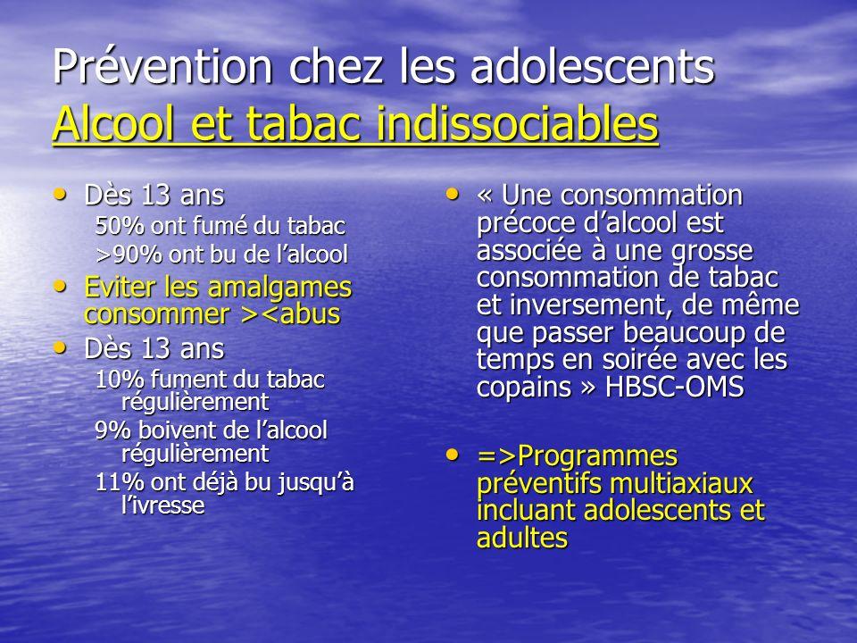 Prévention chez les adolescents Alcool et tabac indissociables
