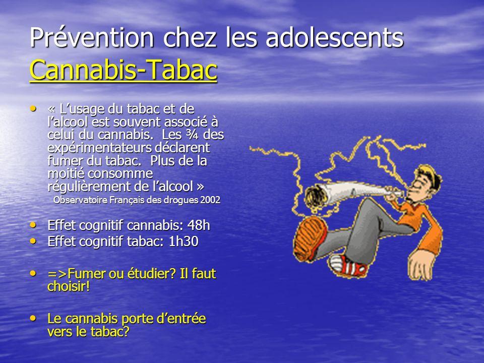 Prévention chez les adolescents Cannabis-Tabac
