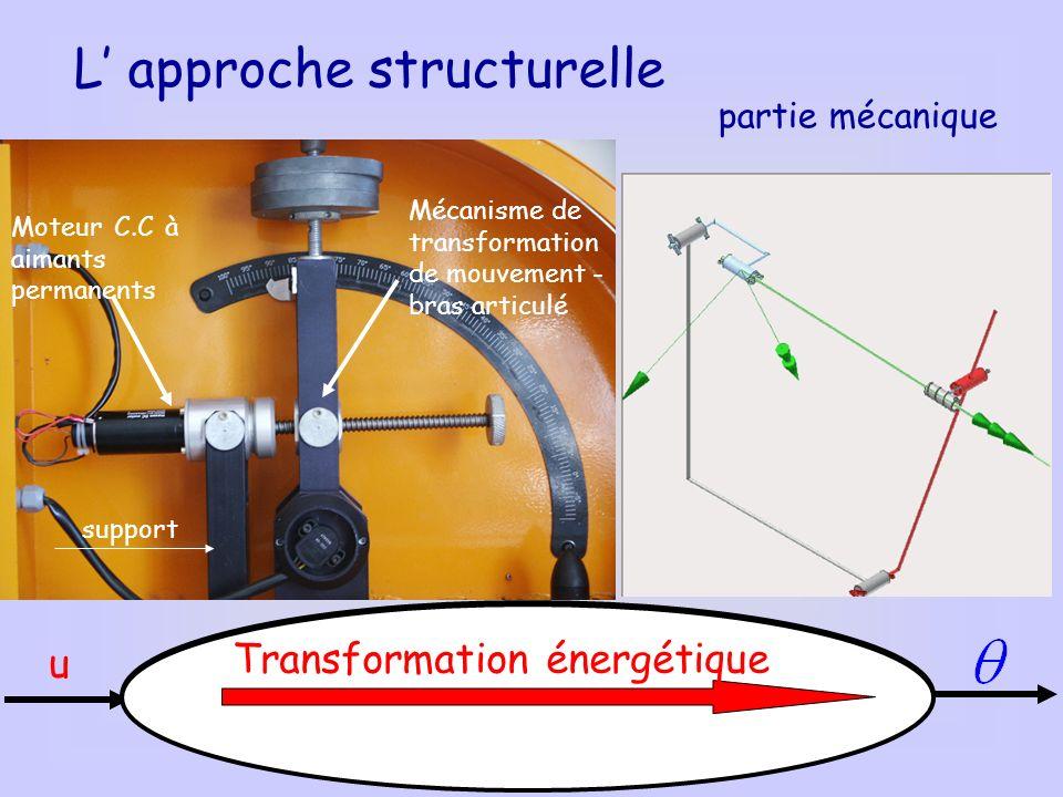 L' approche structurelle