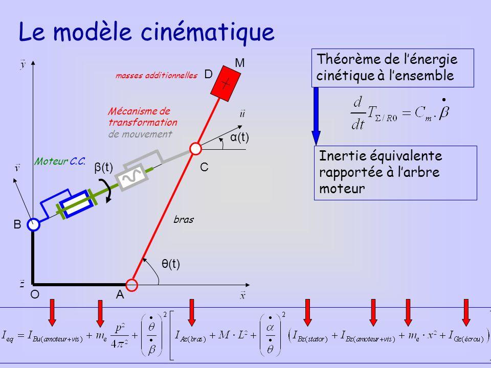 Le modèle cinématique Théorème de l'énergie cinétique à l'ensemble