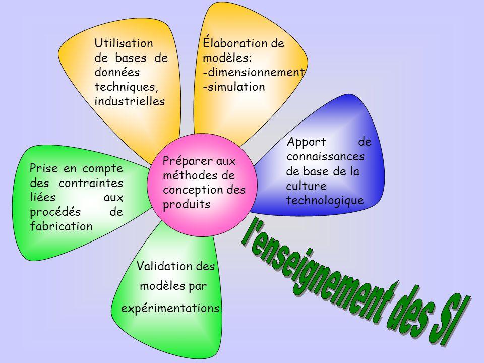l enseignement des SI Élaboration de modèles: -dimensionnement