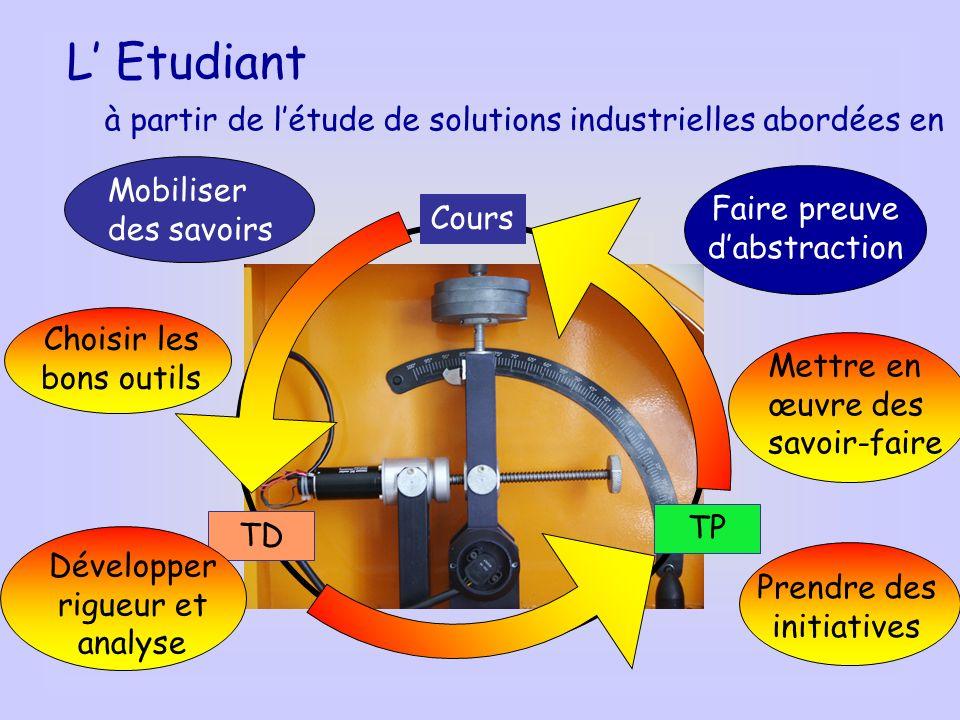 L' Etudiant à partir de l'étude de solutions industrielles abordées en