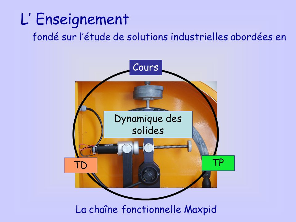 L' Enseignement fondé sur l'étude de solutions industrielles abordées en. Cours. Dynamique des solides.