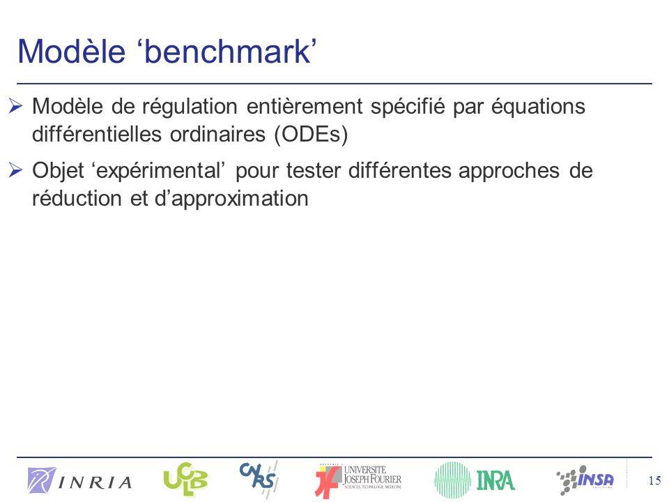 Modèle 'benchmark' Modèle de régulation entièrement spécifié par équations différentielles ordinaires (ODEs)