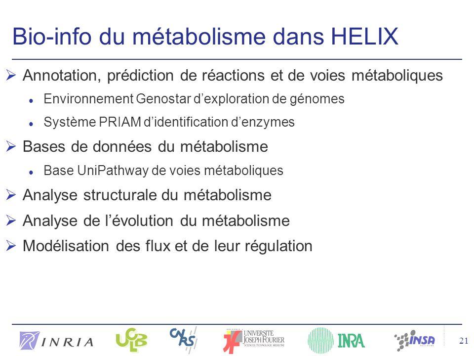 Bio-info du métabolisme dans HELIX