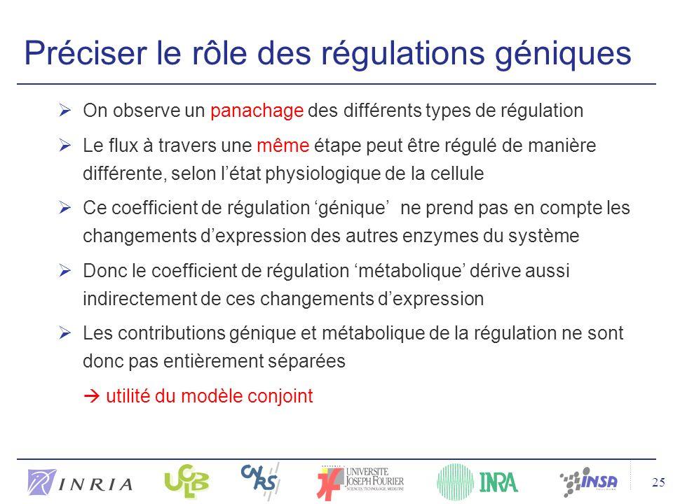 Préciser le rôle des régulations géniques