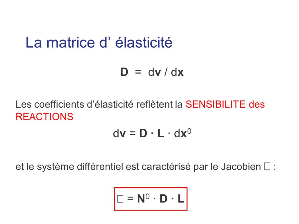 La matrice d' élasticité