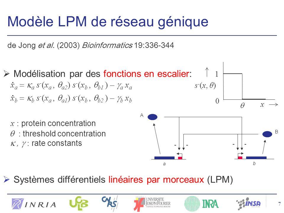 Modèle LPM de réseau génique