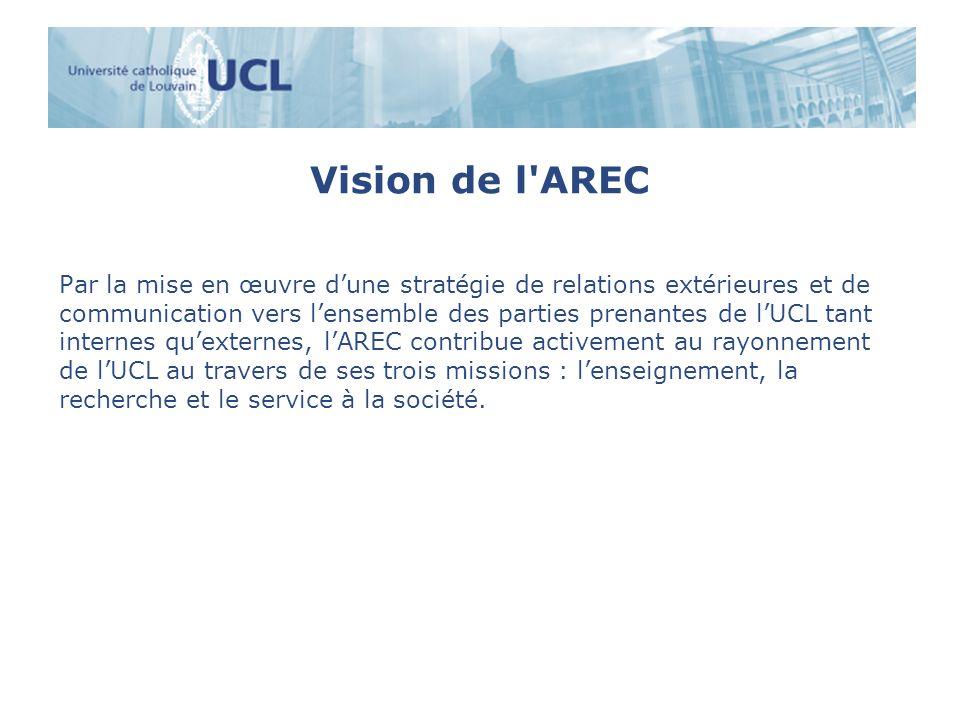 Vision de l AREC