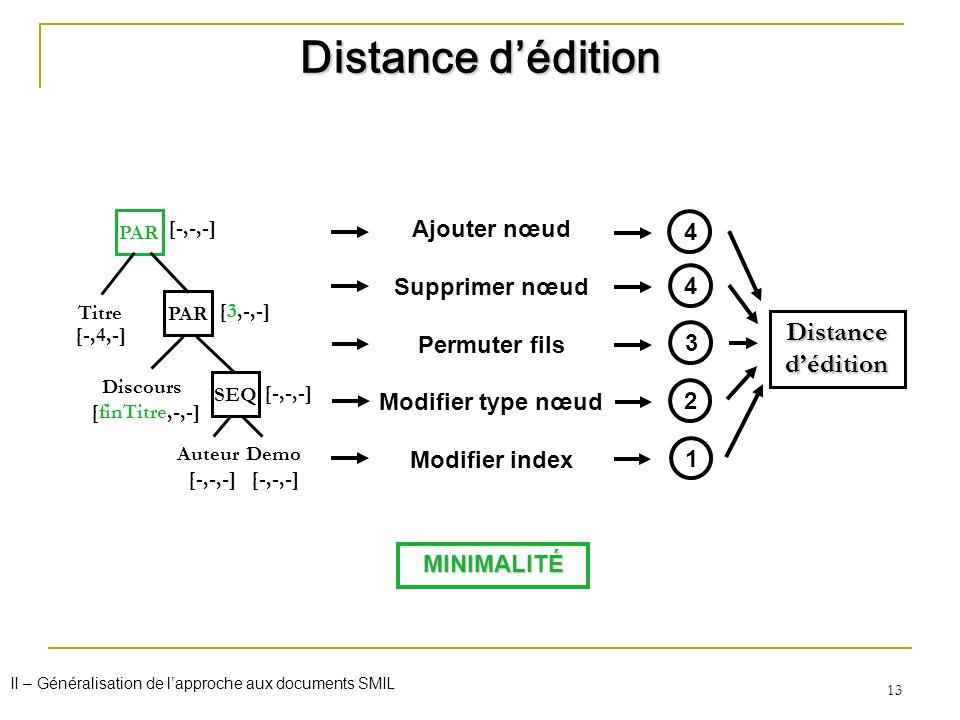 Distance d'édition Distance d'édition Ajouter nœud 4 Supprimer nœud