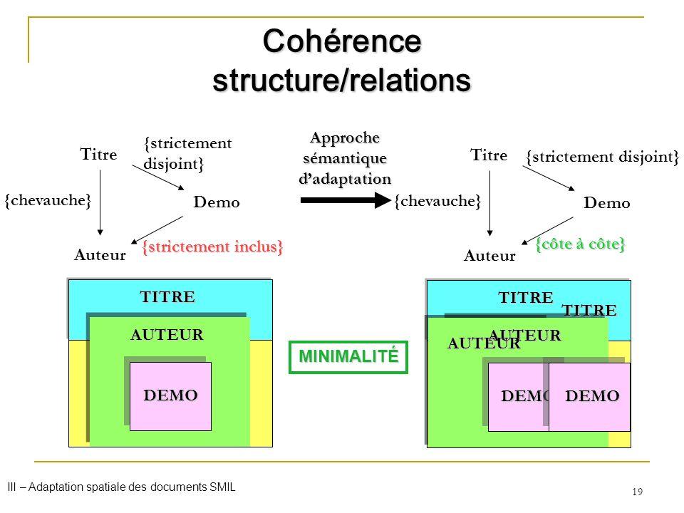Cohérence structure/relations Approche sémantique d'adaptation