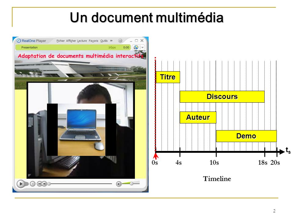 Un document multimédia
