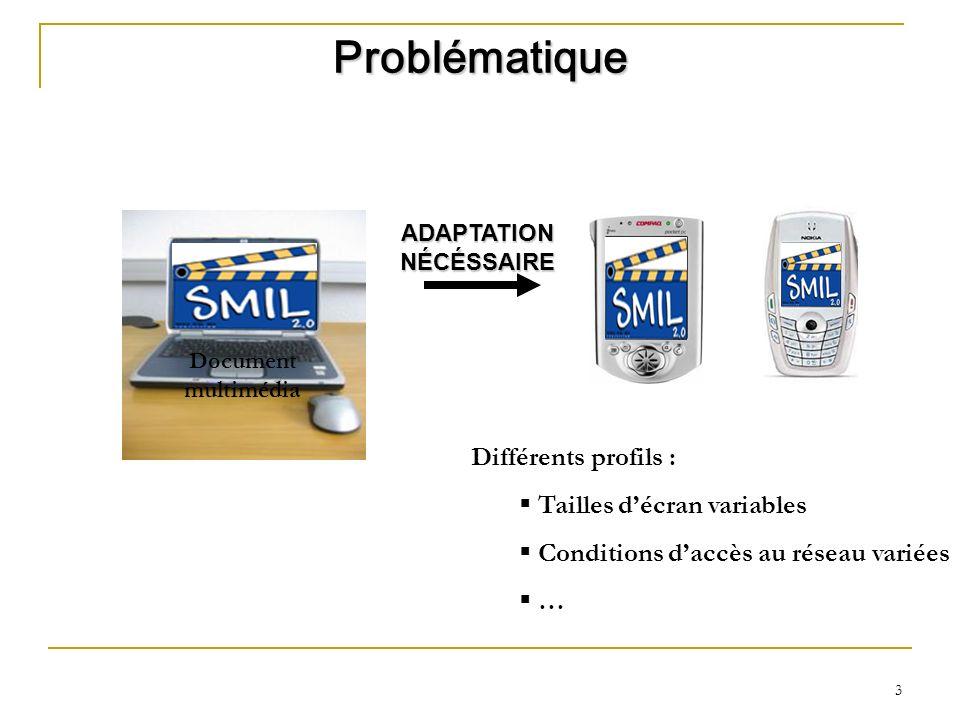 Problématique Différents profils : Tailles d'écran variables
