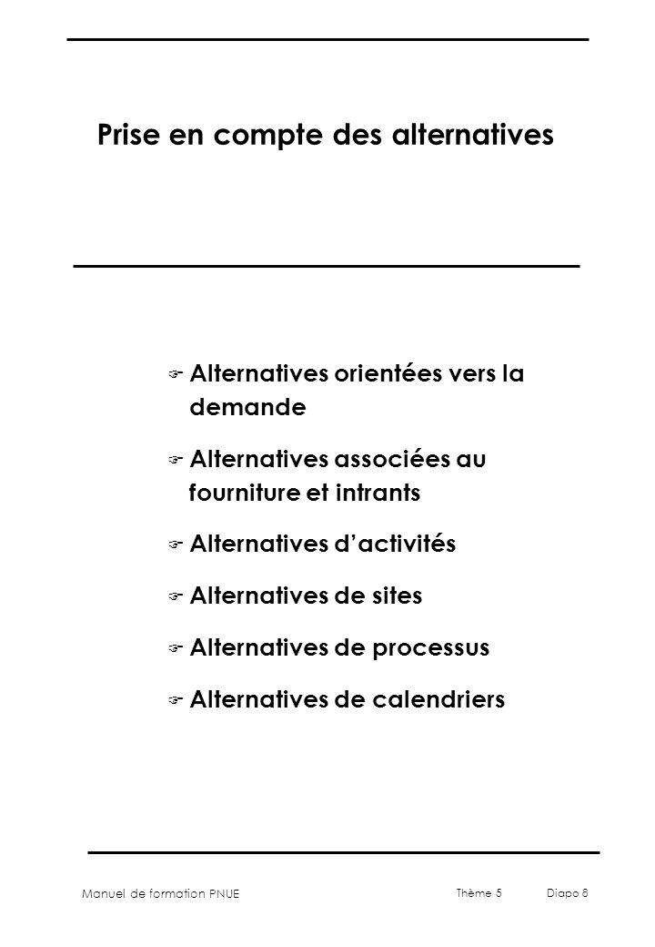 Prise en compte des alternatives