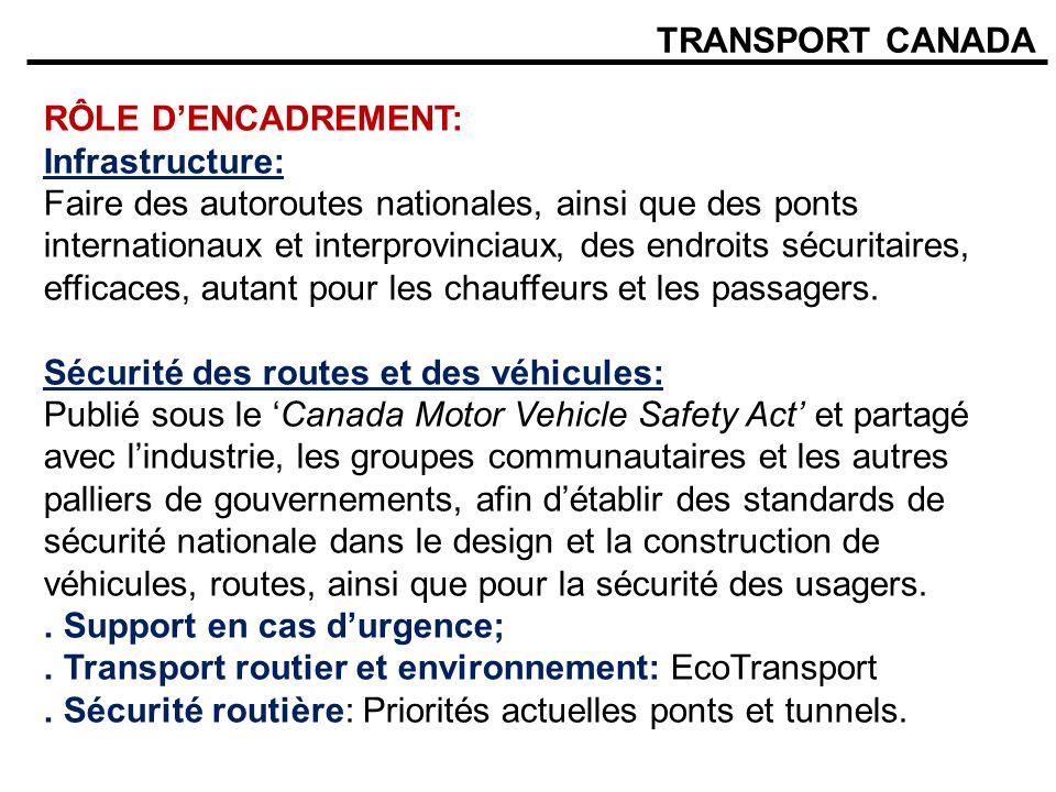 TRANSPORT CANADA RÔLE D'ENCADREMENT: Infrastructure: