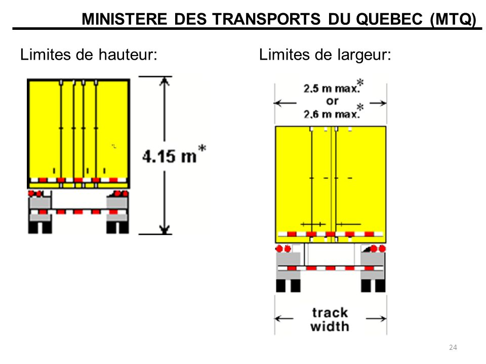 MINISTERE DES TRANSPORTS DU QUEBEC (MTQ)
