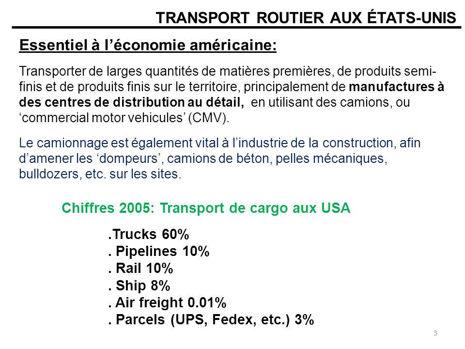 TRANSPORT ROUTIER AUX ÉTATS-UNIS