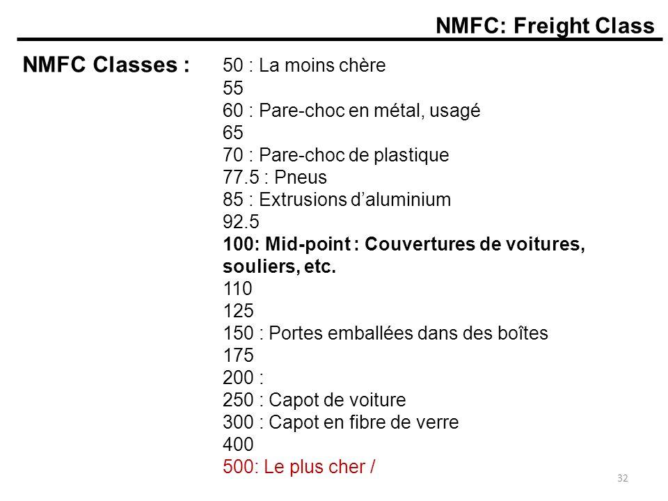 NMFC Classes : 50 : La moins chère