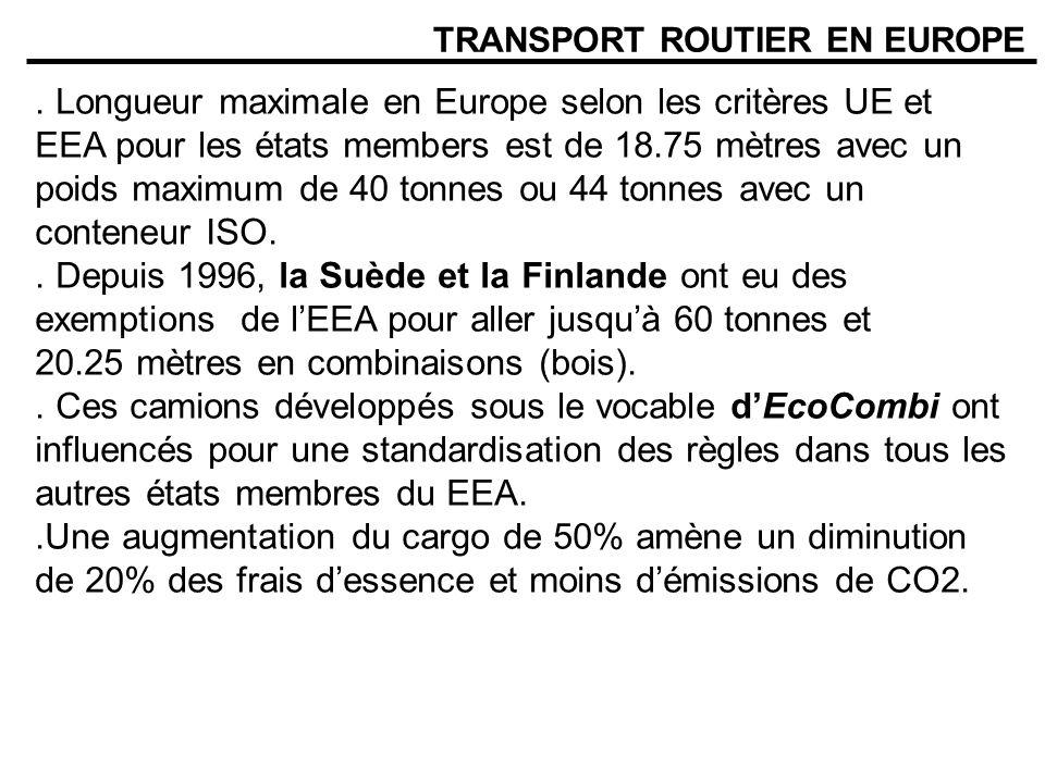 TRANSPORT ROUTIER EN EUROPE