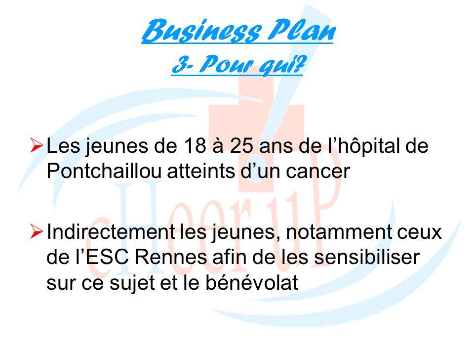 Business Plan 3- Pour qui