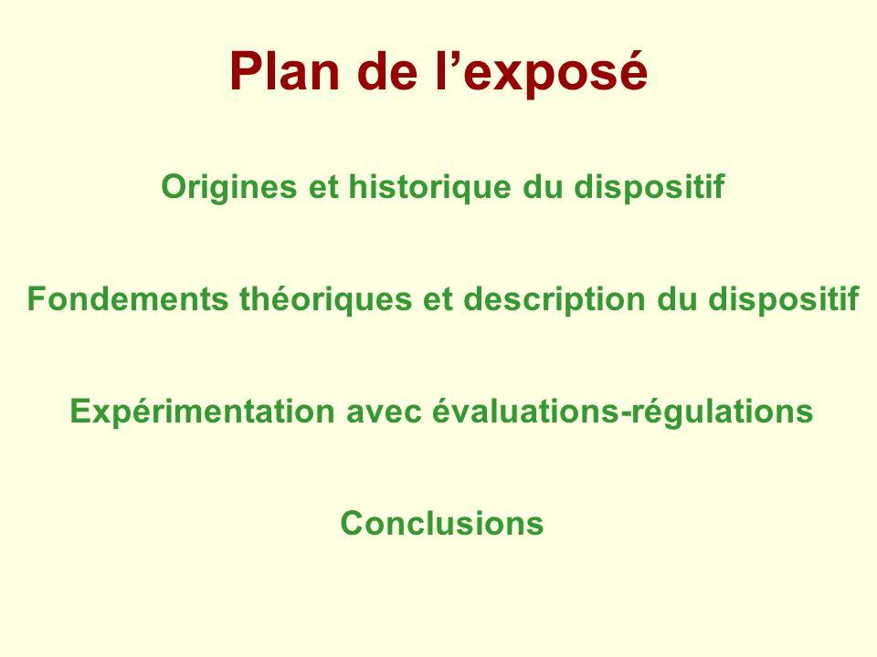 Plan de l'exposé Origines et historique du dispositif