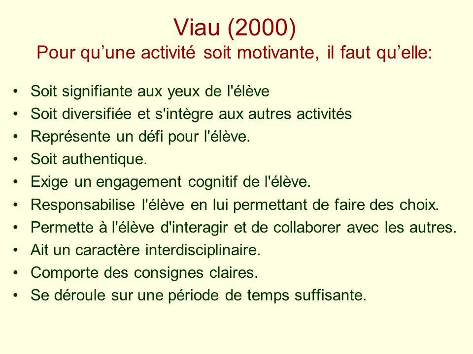 Viau (2000) Pour qu'une activité soit motivante, il faut qu'elle: