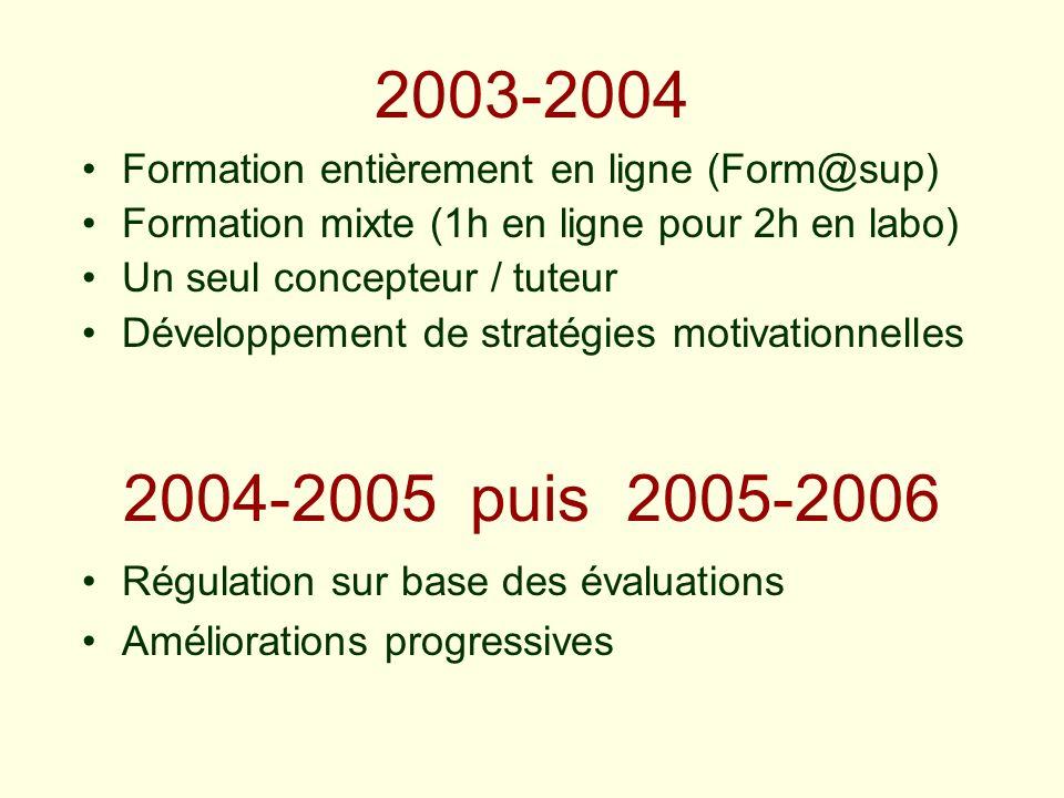 2003-2004 Formation entièrement en ligne (Form@sup) Formation mixte (1h en ligne pour 2h en labo) Un seul concepteur / tuteur.