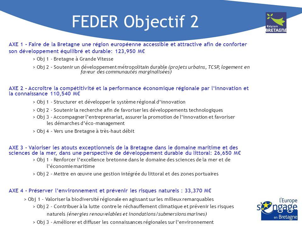 3 FEDER Objectif 2.