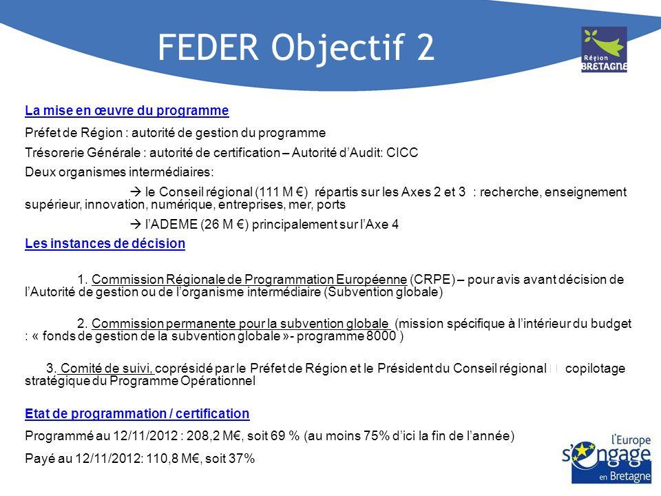 FEDER Objectif 2 La mise en œuvre du programme
