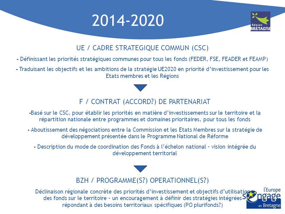 2014-2020 UE / CADRE STRATEGIQUE COMMUN (CSC)