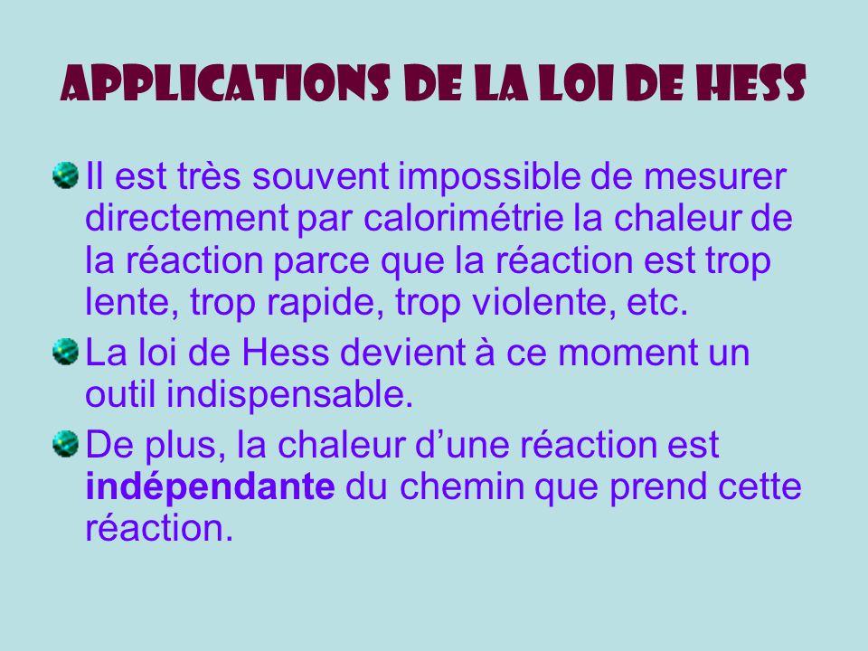 Applications de la loi de Hess