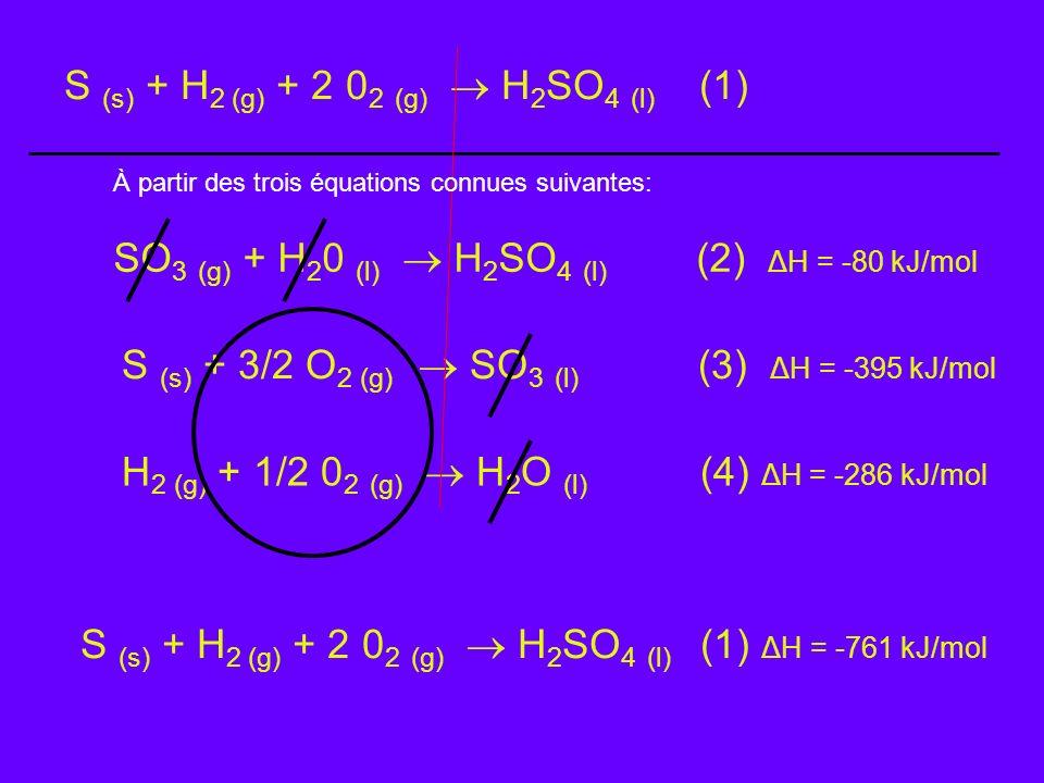 S (s) + H2 (g) + 2 02 (g)  H2SO4 (l) (1)