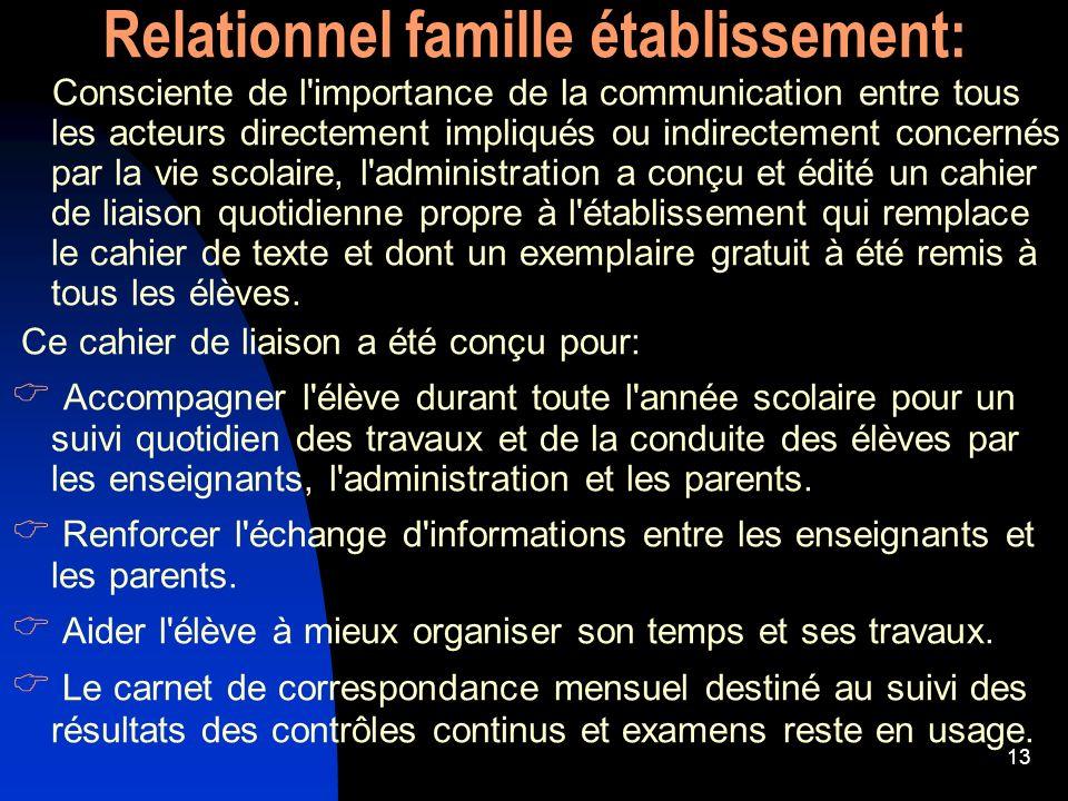 Relationnel famille établissement: