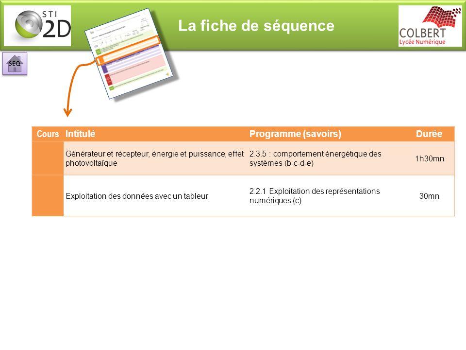 La fiche de séquence Cours Intitulé Programme (savoirs) Durée