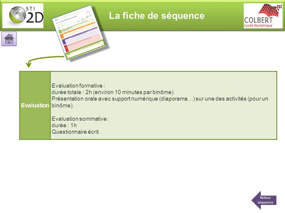 La fiche de séquence SEQ. Evaluation. Evaluation formative : durée totale : 2h (environ 10 minutes par binôme)