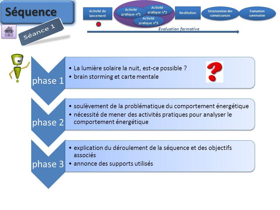 Structuration des connaissances
