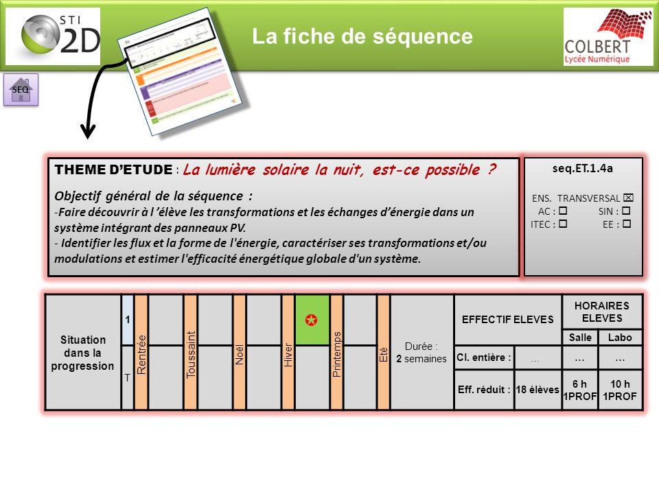 La fiche de séquence ✪ Objectif général de la séquence :