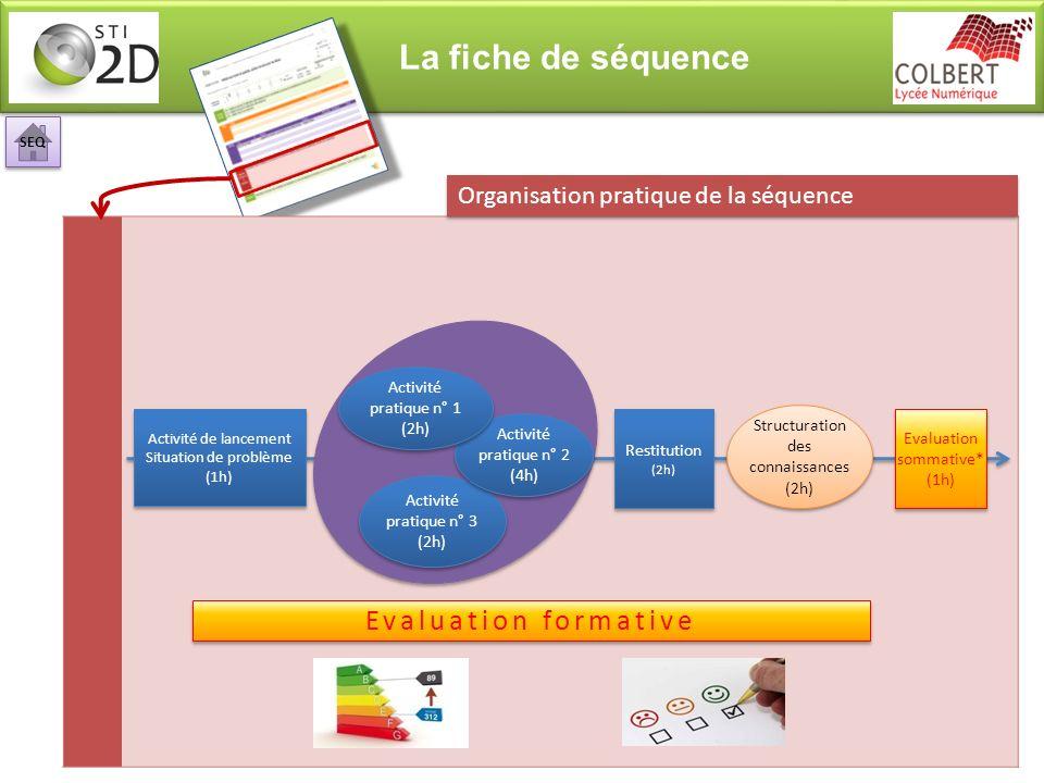 Structuration des connaissances(2h)