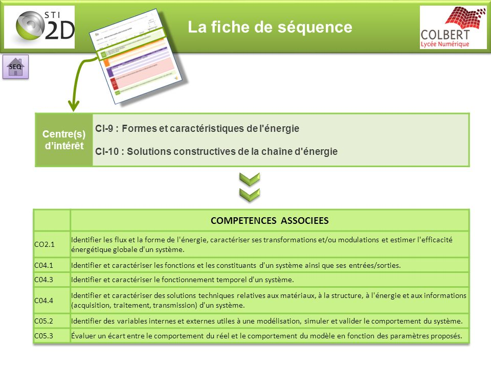 COMPETENCES ASSOCIEES
