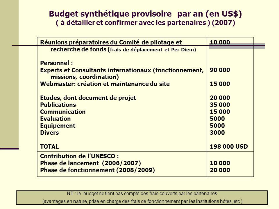 Budget synthétique provisoire par an (en US$) ( à détailler et confirmer avec les partenaires ) (2007)