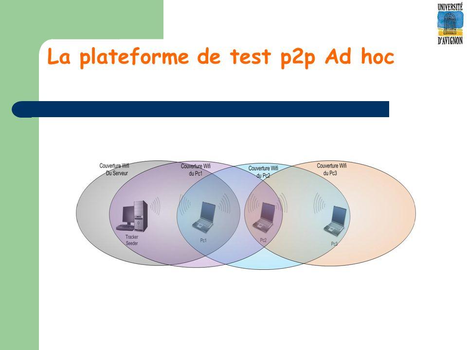La plateforme de test p2p Ad hoc