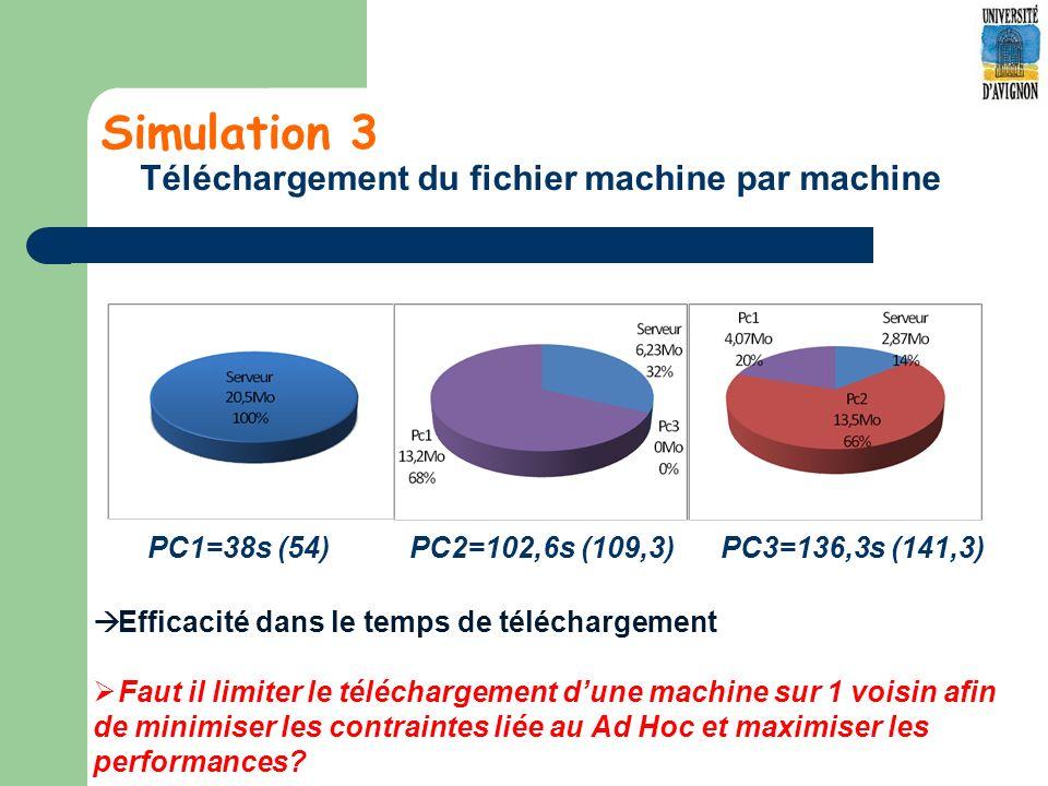 Simulation 3 Téléchargement du fichier machine par machine