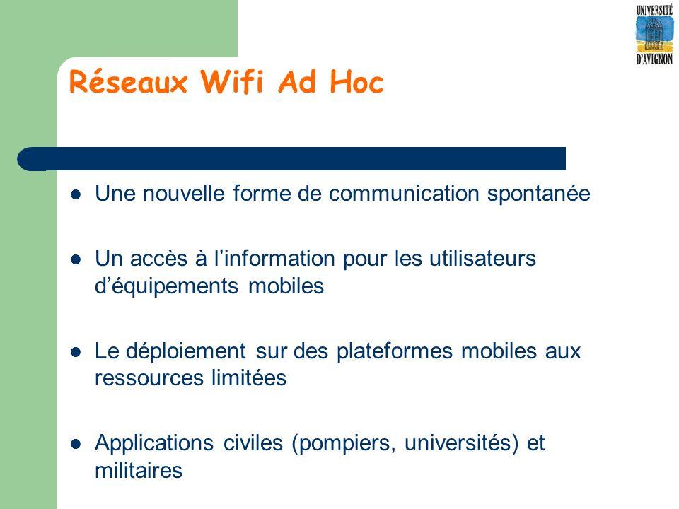 Réseaux Wifi Ad Hoc Une nouvelle forme de communication spontanée