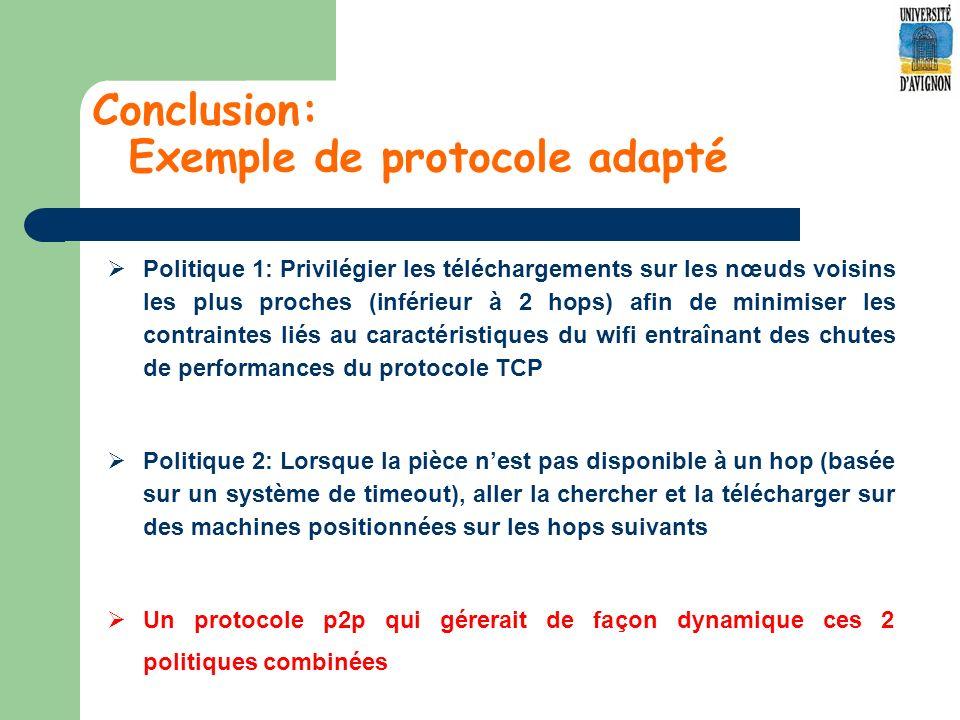 Conclusion: Exemple de protocole adapté