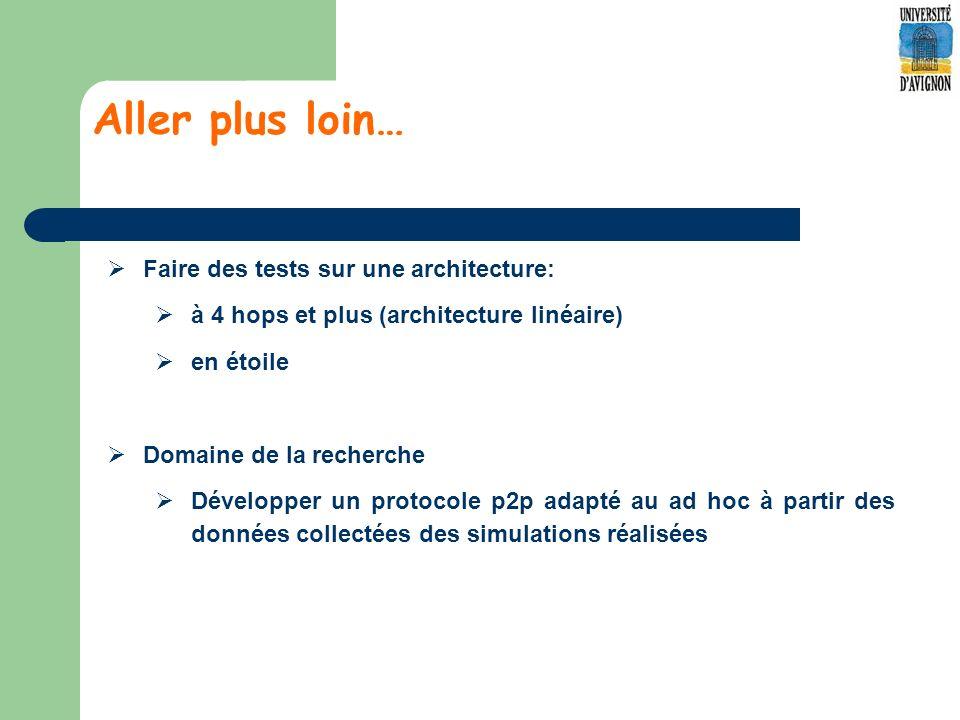 Aller plus loin… Faire des tests sur une architecture: